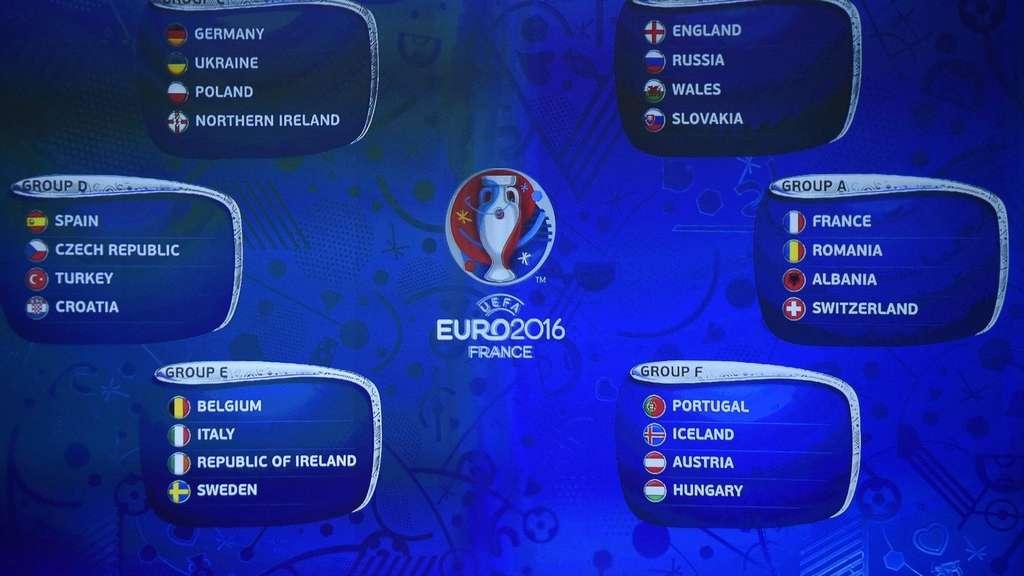 europameisterschaft fußball ergebnisse