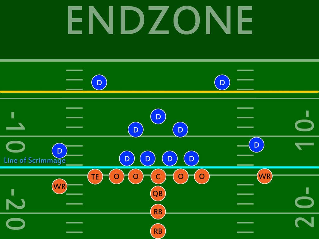 Football Regeln Die Sie Zum Super Bowl Der Nfl Kennen