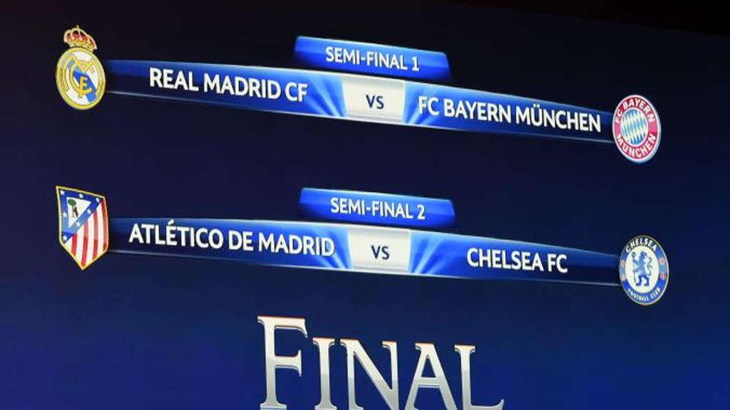 Champions League Auslosung Halbfinale 2021