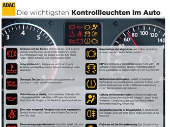 Diese Warnleuchten Und Symbole Sollten Autofahrer Ernst