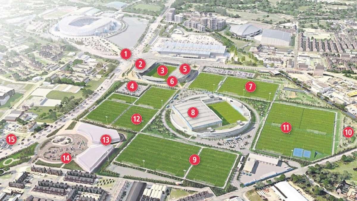 Neues Leistungszentrum Fc Bayern