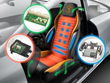 Berühmt Autositze reinigen: Mit sieben Hausmitteln entfernen Sie Flecken PK61