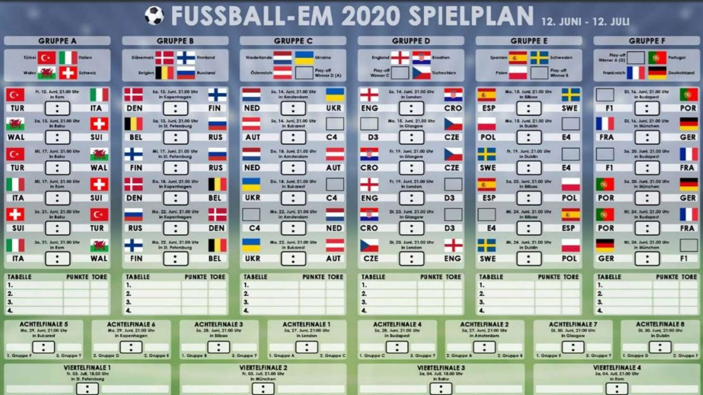 Euro 2021 Qualifikation Gruppen