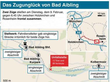 Zugunglück Von Bad Aibling Anklageschrift Gegen