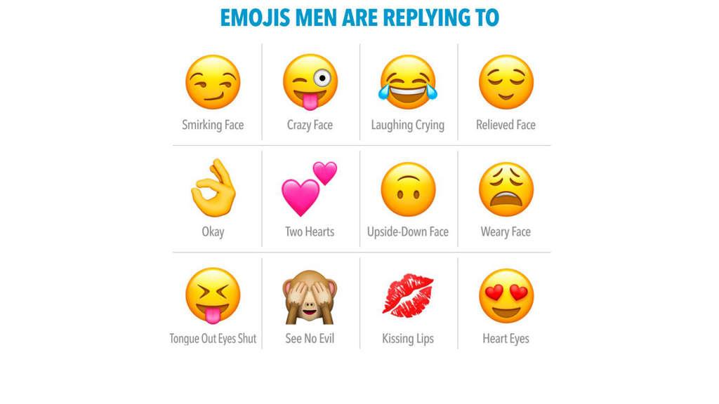frauen flirten emojis