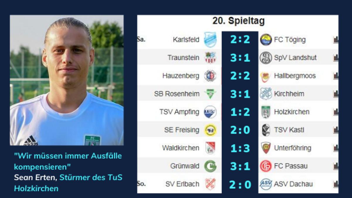 Sean Erten vom TuS Holzkirchen im Interview | Landkreis Miesbach - tz.de